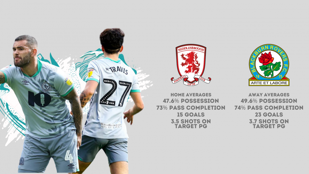 Boro_Away_Fact_File.thumb.png.bef9f7a694d3133d1aac331dbe6d696c.png